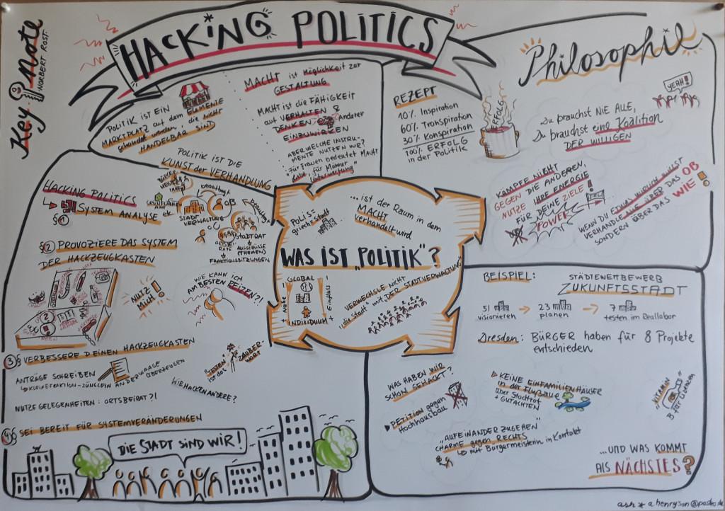 hacking politics: Video